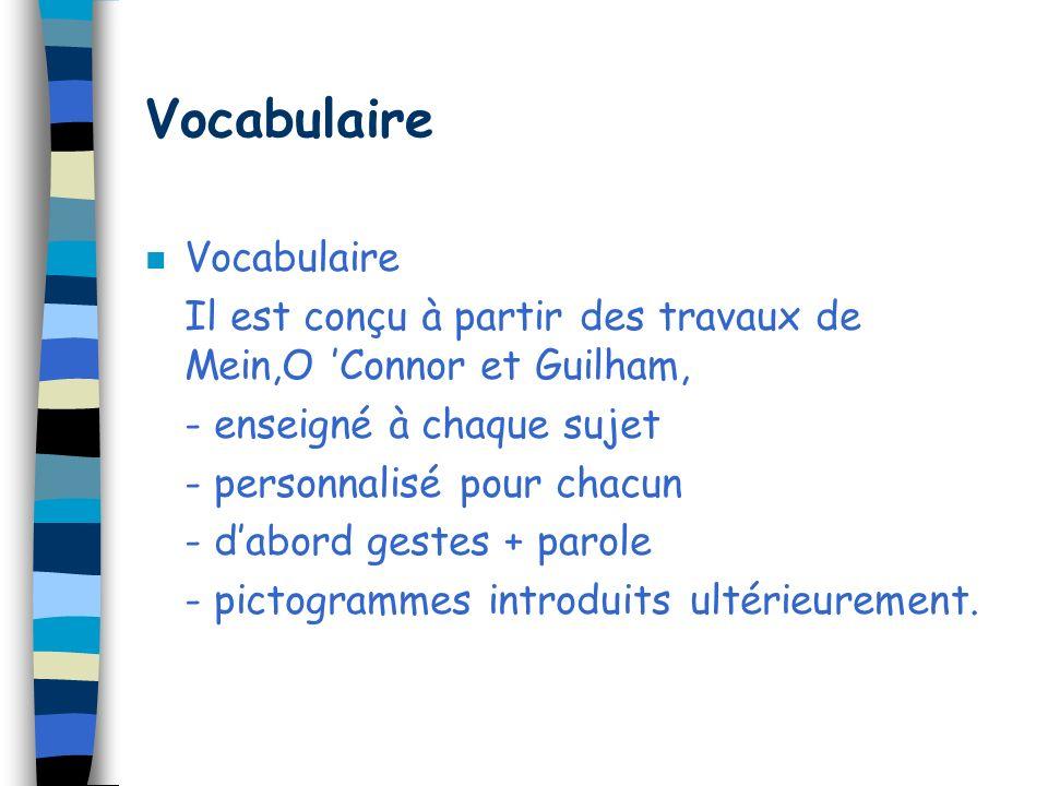 Vocabulaire n Vocabulaire Il est conçu à partir des travaux de Mein,O Connor et Guilham, - enseigné à chaque sujet - personnalisé pour chacun - dabord gestes + parole - pictogrammes introduits ultérieurement.