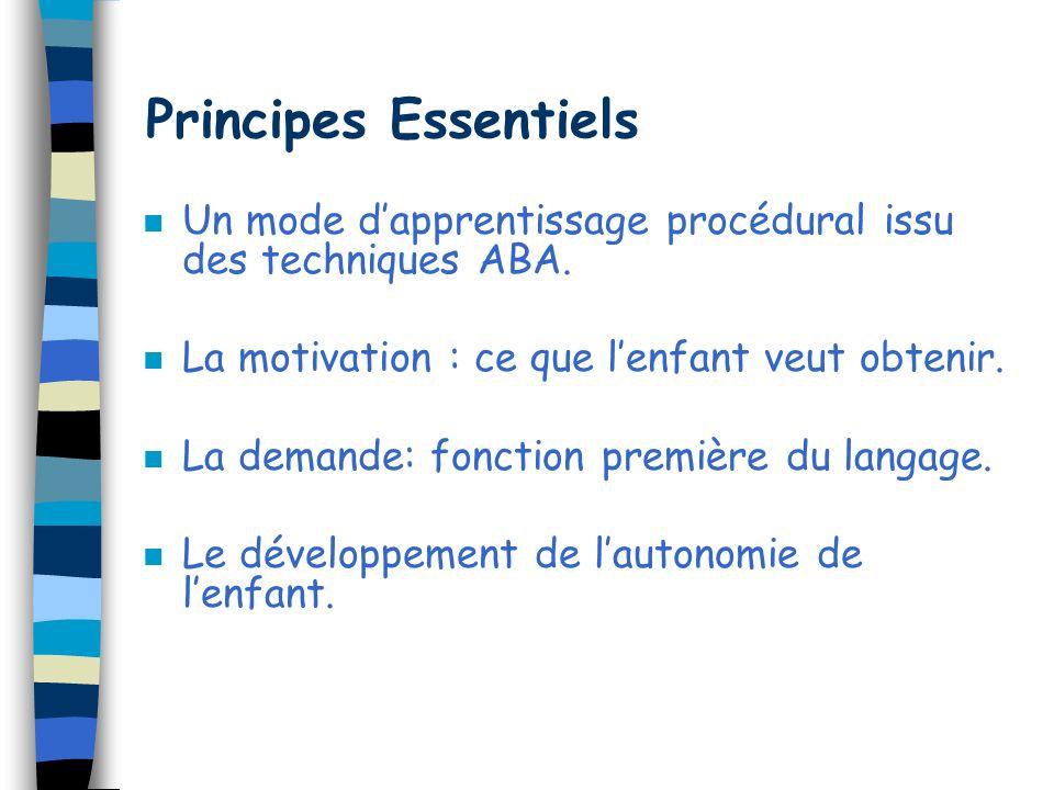 Principes Essentiels n Un mode dapprentissage procédural issu des techniques ABA. n La motivation : ce que lenfant veut obtenir. n La demande: fonctio