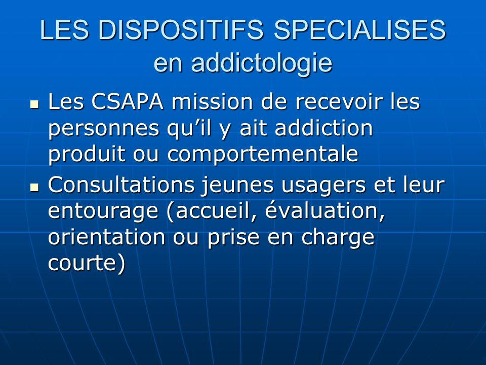 LES DISPOSITIFS SPECIALISES en addictologie Les CSAPA mission de recevoir les personnes quil y ait addiction produit ou comportementale Les CSAPA miss