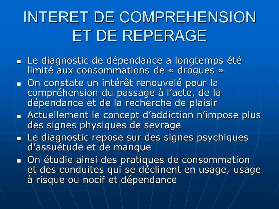 INTERET DE COMPREHENSION ET DE REPERAGE Le diagnostic de dépendance a longtemps été limité aux consommations de « drogues » Le diagnostic de dépendanc