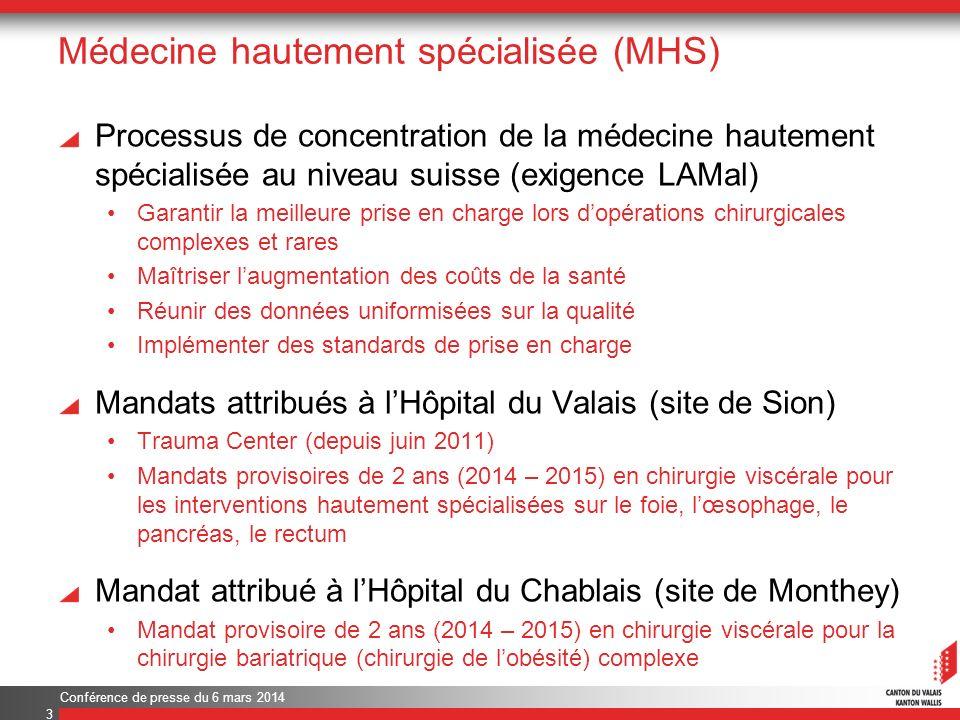 Médecine hautement spécialisée (MHS) Processus de concentration de la médecine hautement spécialisée au niveau suisse (exigence LAMal) Garantir la meilleure prise en charge lors dopérations chirurgicales complexes et rares Maîtriser laugmentation des coûts de la santé Réunir des données uniformisées sur la qualité Implémenter des standards de prise en charge Mandats attribués à lHôpital du Valais (site de Sion) Trauma Center (depuis juin 2011) Mandats provisoires de 2 ans (2014 – 2015) en chirurgie viscérale pour les interventions hautement spécialisées sur le foie, lœsophage, le pancréas, le rectum Mandat attribué à lHôpital du Chablais (site de Monthey) Mandat provisoire de 2 ans (2014 – 2015) en chirurgie viscérale pour la chirurgie bariatrique (chirurgie de lobésité) complexe Conférence de presse du 6 mars 2014 3