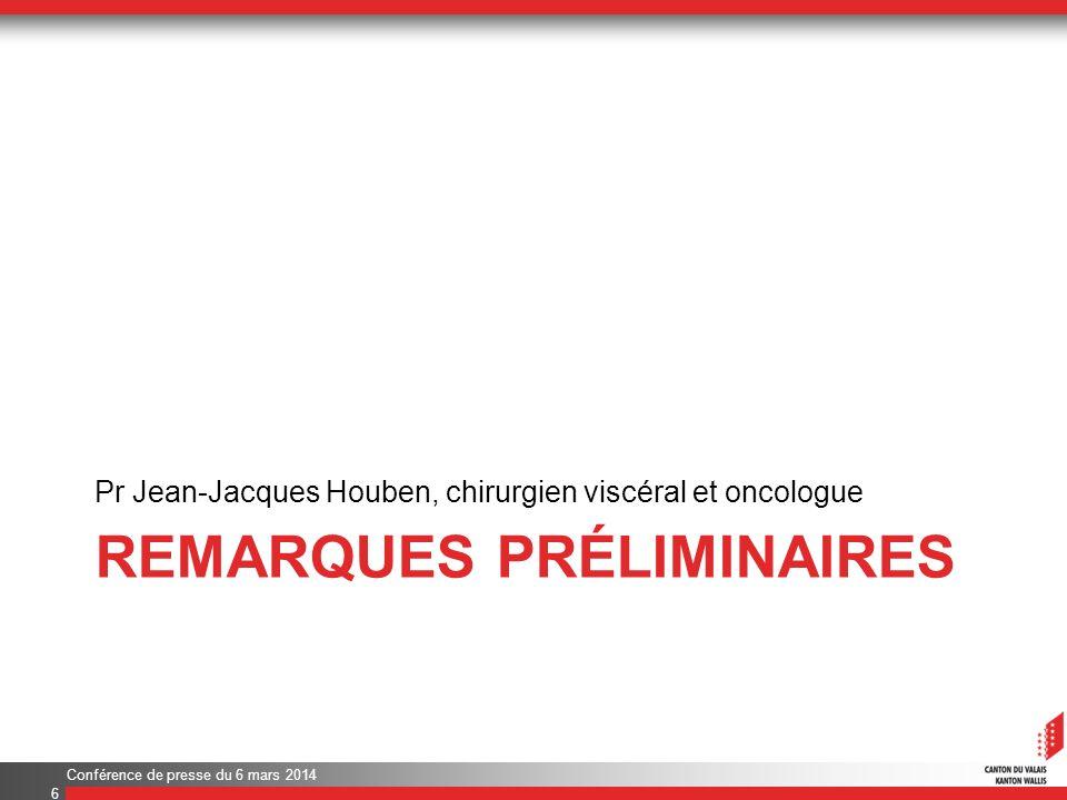 Mortalité opératoire – Limites des comparaisons Comparaisons à considérer avec prudence en raison : du choix thérapeutique lélargissement des indications opératoires vers des cas incurables conduit à une performance réduite de la durée de prise en charge lHVS assure la totalité des soins de suite de traitement jusquau retour à domicile, contrairement à la majorité des hôpitaux universitaires => davantage de décès comptabilisés des définitions divergentes de la prestation hautement spécialisée (spécificité suisse) Conférence de presse du 6 mars 2014 17