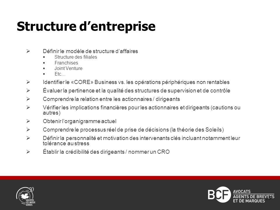 Définir le modèle de structure daffaires Structure des filiales Franchises Joint Venture Etc… Identifier le «CORE» Business vs.
