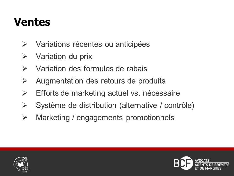 Variations récentes ou anticipées Variation du prix Variation des formules de rabais Augmentation des retours de produits Efforts de marketing actuel vs.