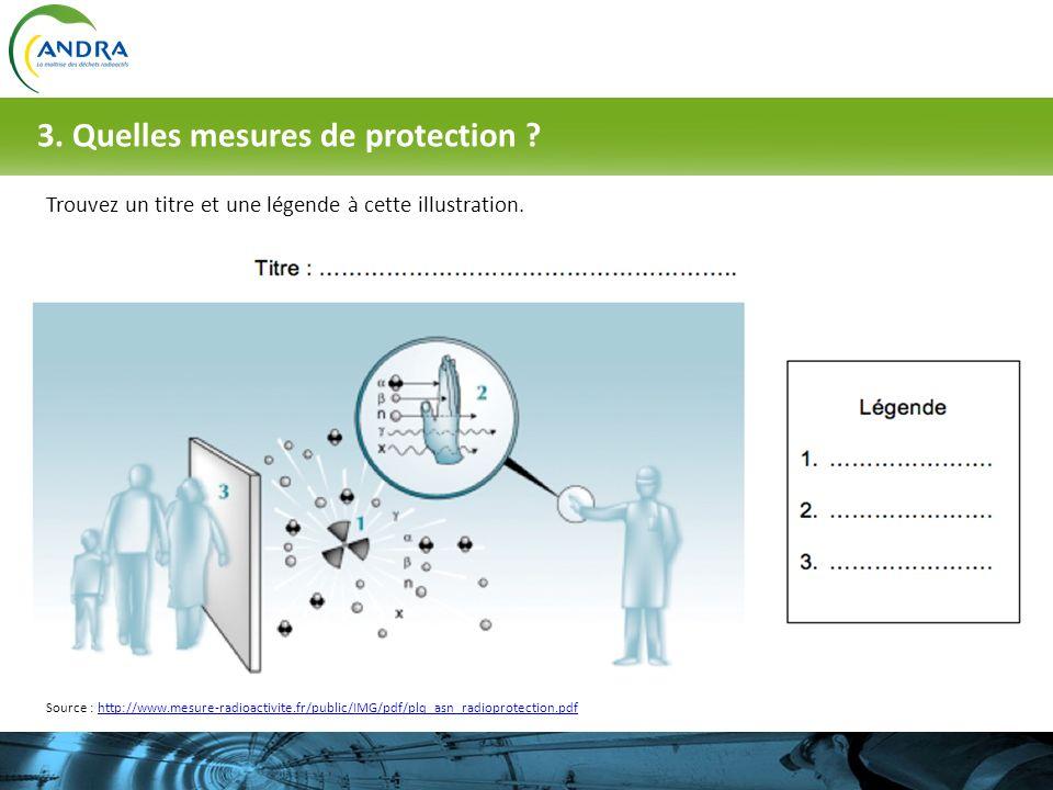 Trouvez un titre et une légende à cette illustration. 3. Quelles mesures de protection ? Source : http://www.mesure-radioactivite.fr/public/IMG/pdf/pl