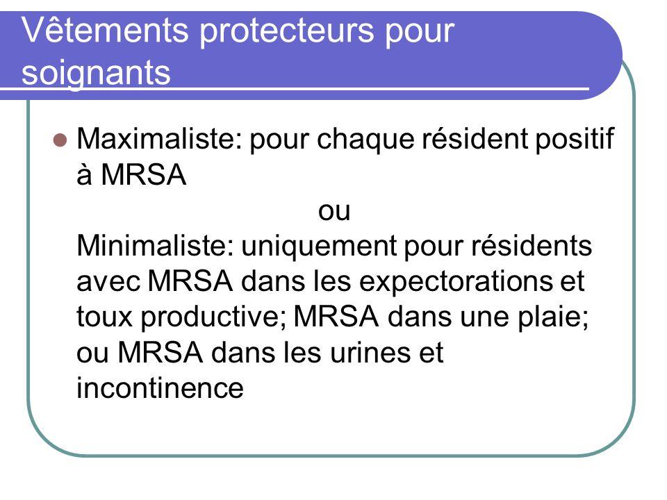 Vêtements protecteurs pour soignants Maximaliste: pour chaque résident positif à MRSA ou Minimaliste: uniquement pour résidents avec MRSA dans les exp