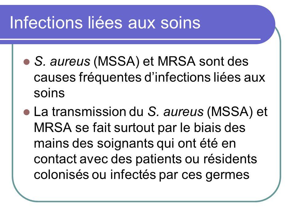 Infections liées aux soins S. aureus (MSSA) et MRSA sont des causes fréquentes dinfections liées aux soins La transmission du S. aureus (MSSA) et MRSA