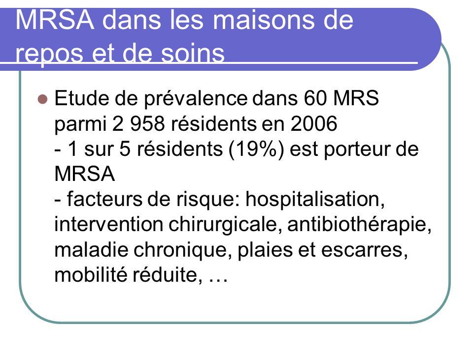 MRSA dans les maisons de repos et de soins Etude de prévalence dans 60 MRS parmi 2 958 résidents en 2006 - 1 sur 5 résidents (19%) est porteur de MRSA