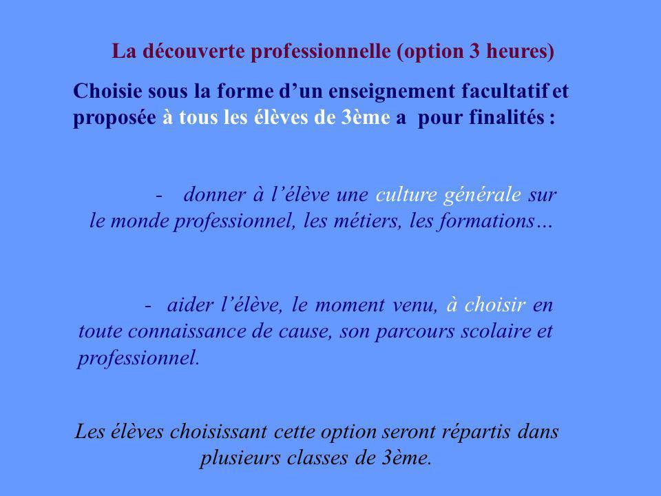 Comment proposer ma candidature au Module Découverte Professionnelle en Lycée Professionnel?