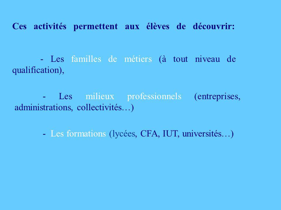 Ces activités permettent aux élèves de découvrir: - Les familles de métiers (à tout niveau de qualification), - Les milieux professionnels (entreprise