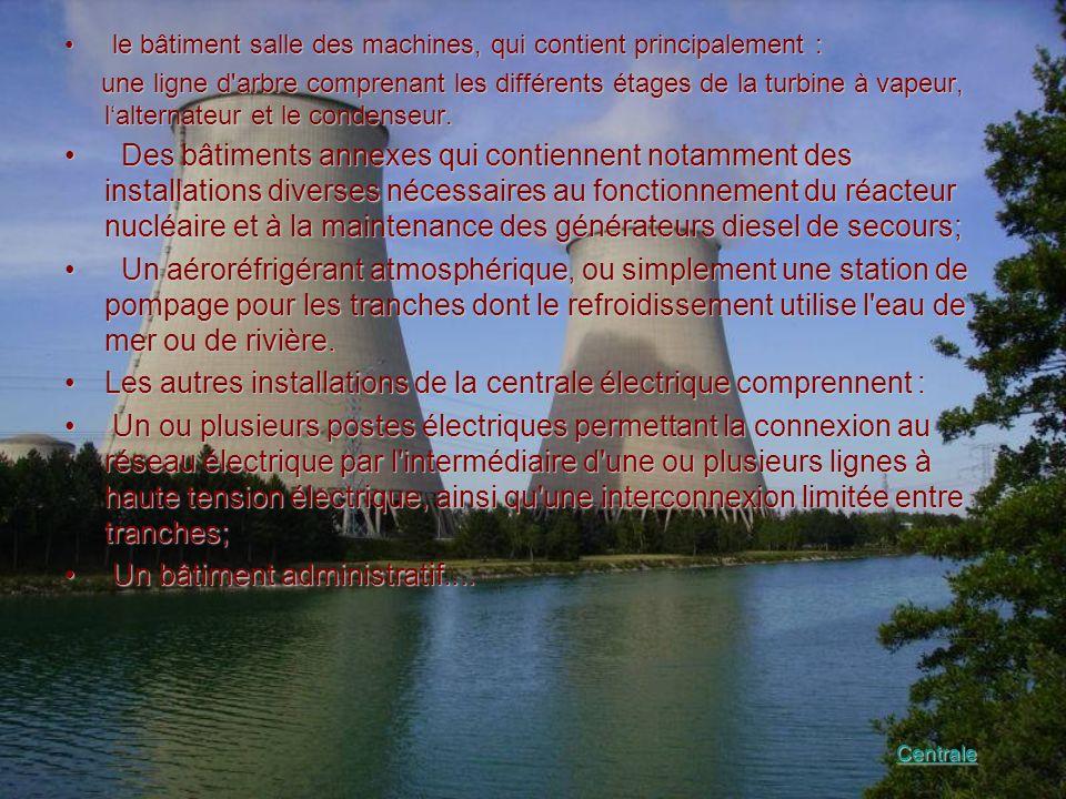 le bâtiment salle des machines, qui contient principalement : le bâtiment salle des machines, qui contient principalement : une ligne d'arbre comprena