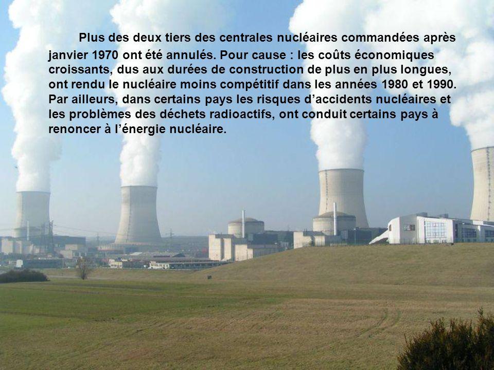 Plus des deux tiers des centrales nucléaires commandées après janvier 1970 ont été annulés. Pour cause : les coûts économiques croissants, dus aux dur