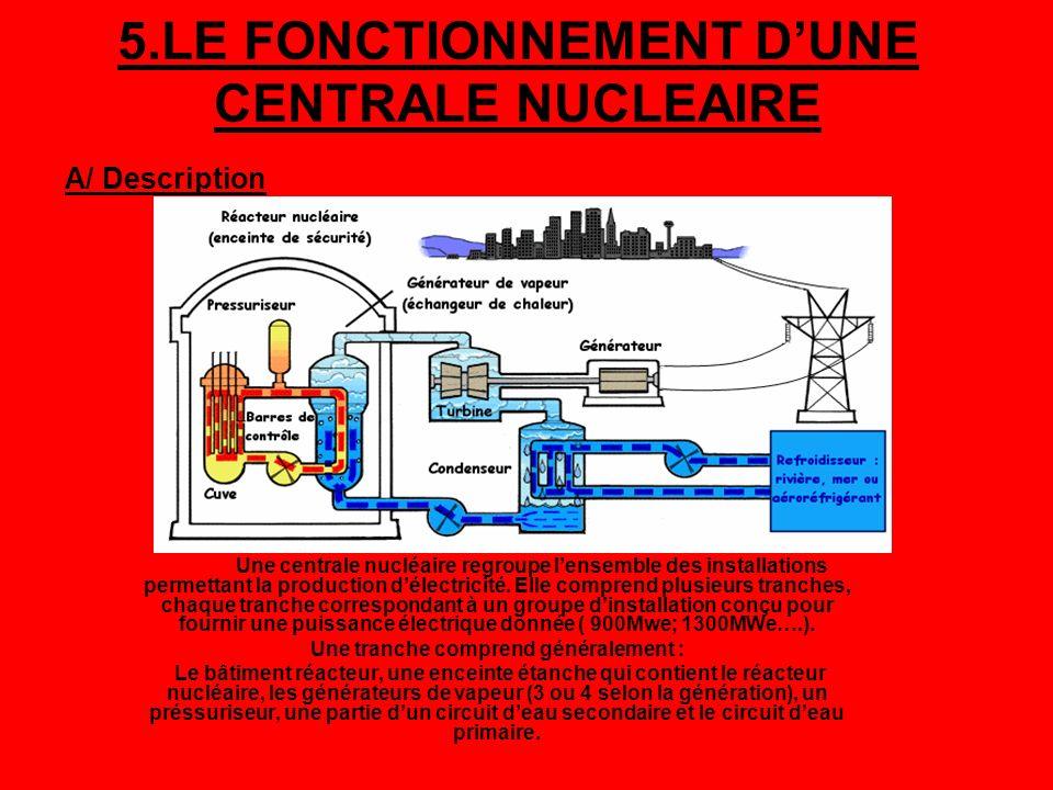 5.LE FONCTIONNEMENT DUNE CENTRALE NUCLEAIRE A/ Description Une centrale nucléaire regroupe lensemble des installations permettant la production délect