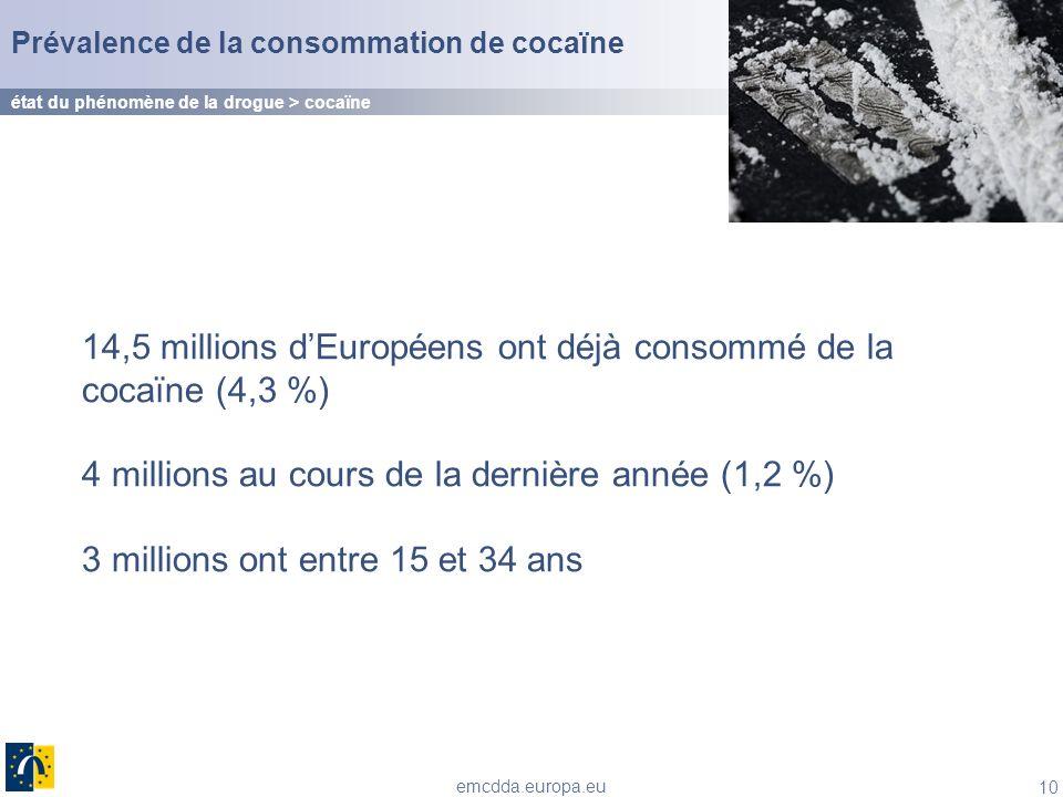 10 emcdda.europa.eu 14,5 millions dEuropéens ont déjà consommé de la cocaïne (4,3 %) 4 millions au cours de la dernière année (1,2 %) 3 millions ont e