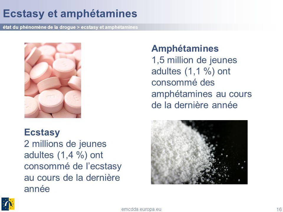 16 emcdda.europa.eu Ecstasy 2 millions de jeunes adultes (1,4 %) ont consommé de lecstasy au cours de la dernière année Amphétamines 1,5 million de je