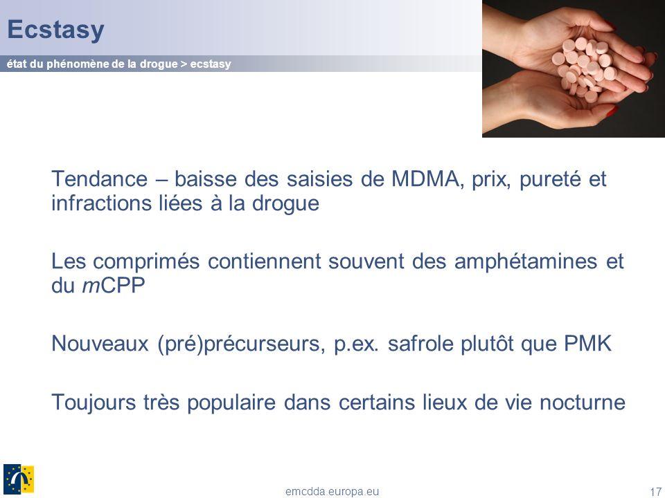 17 emcdda.europa.eu Ecstasy Tendance – baisse des saisies de MDMA, prix, pureté et infractions liées à la drogue Les comprimés contiennent souvent des