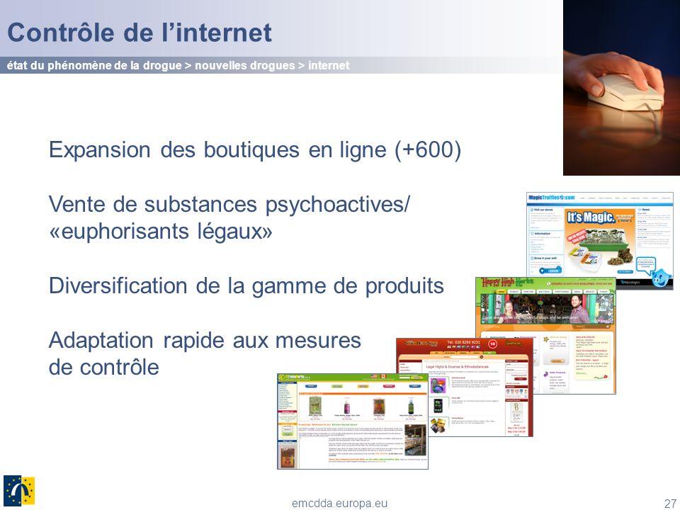 27 emcdda.europa.eu Contrôle de linternet Expansion des boutiques en ligne (+600) Vente de substances psychoactives/ «euphorisants légaux» Diversifica