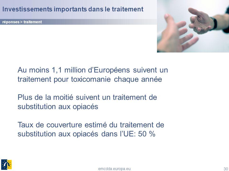 30 emcdda.europa.eu Investissements importants dans le traitement Au moins 1,1 million dEuropéens suivent un traitement pour toxicomanie chaque année