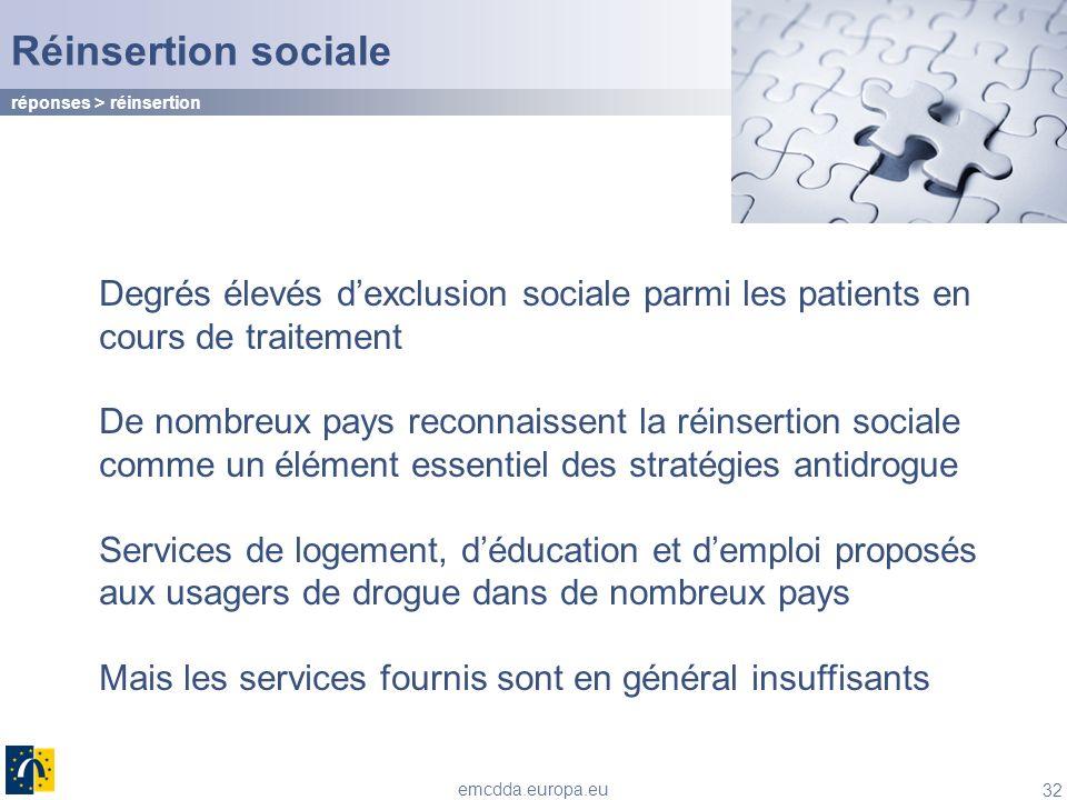 32 emcdda.europa.eu Réinsertion sociale Degrés élevés dexclusion sociale parmi les patients en cours de traitement De nombreux pays reconnaissent la r