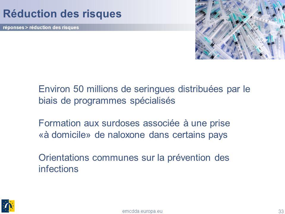 33 emcdda.europa.eu Réduction des risques Environ 50 millions de seringues distribuées par le biais de programmes spécialisés Formation aux surdoses a