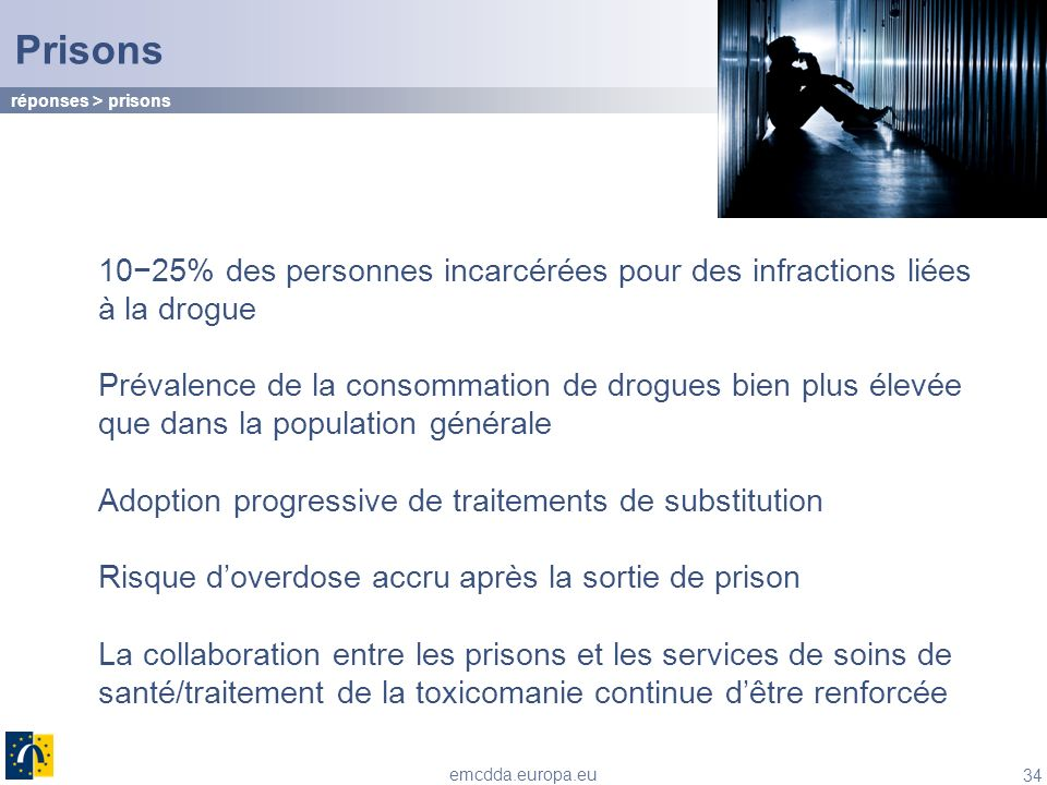 34 emcdda.europa.eu Prisons 1025% des personnes incarcérées pour des infractions liées à la drogue Prévalence de la consommation de drogues bien plus