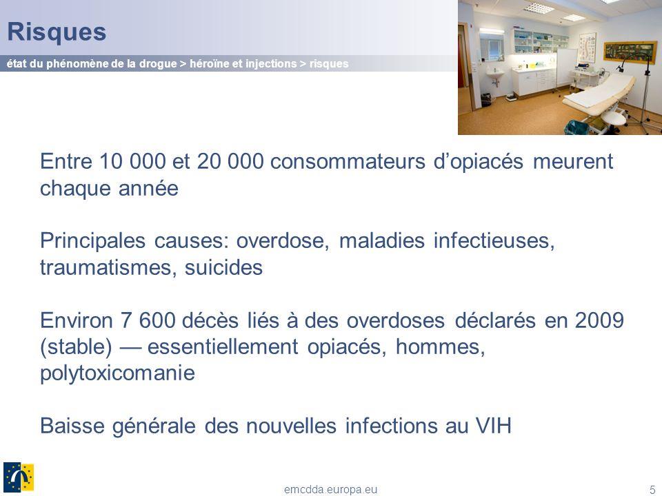 5 emcdda.europa.eu Entre 10 000 et 20 000 consommateurs dopiacés meurent chaque année Principales causes: overdose, maladies infectieuses, traumatisme
