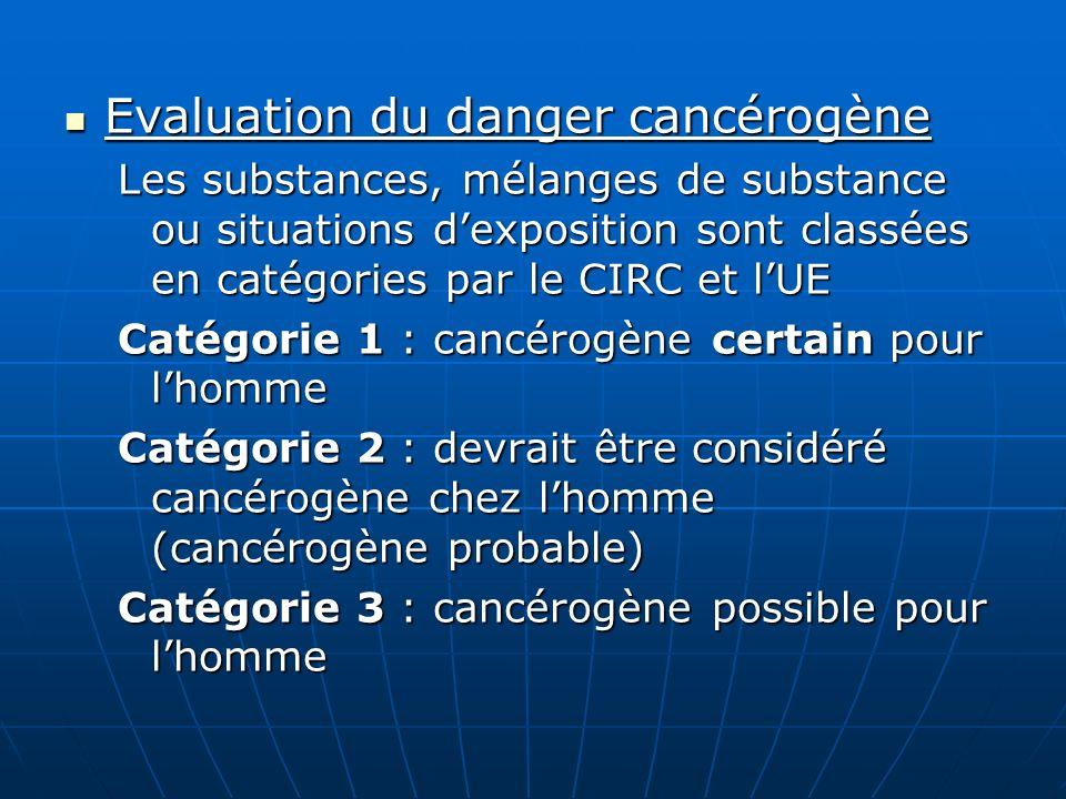 Evaluation du danger cancérogène Evaluation du danger cancérogène Les substances, mélanges de substance ou situations dexposition sont classées en cat