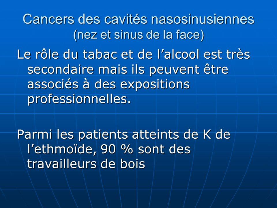 Cancers des cavités nasosinusiennes (nez et sinus de la face) Le rôle du tabac et de lalcool est très secondaire mais ils peuvent être associés à des