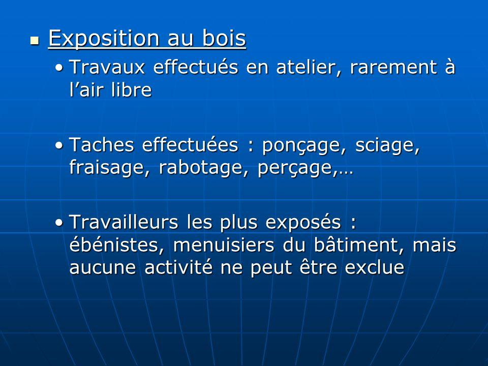 Exposition au bois Exposition au bois Travaux effectués en atelier, rarement à lair libreTravaux effectués en atelier, rarement à lair libre Taches ef