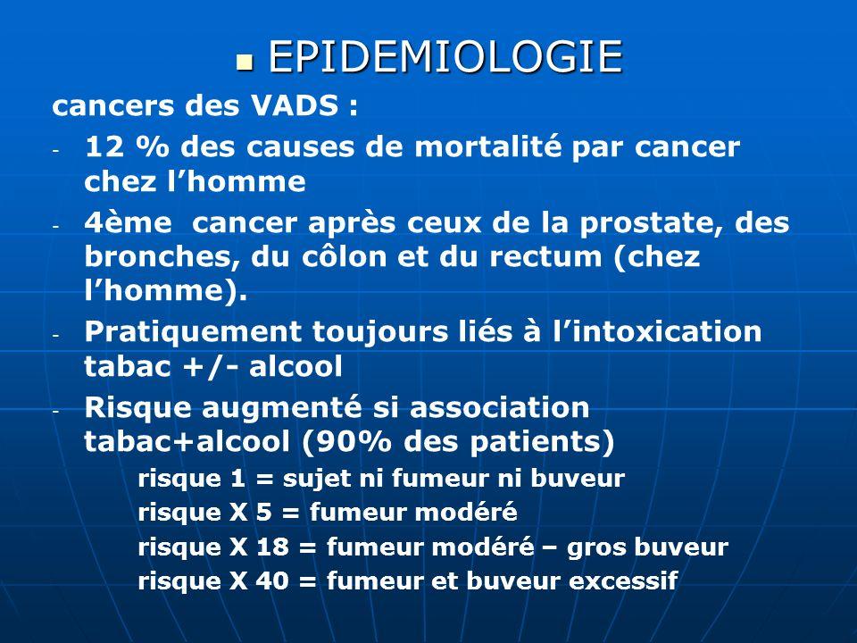 EPIDEMIOLOGIE EPIDEMIOLOGIE cancers des VADS : - - 12 % des causes de mortalité par cancer chez lhomme - - 4ème cancer après ceux de la prostate, des