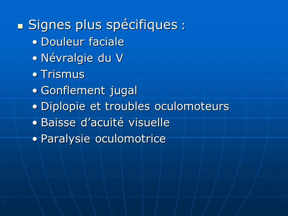 Signes plus spécifiques : Signes plus spécifiques : Douleur facialeDouleur faciale Névralgie du VNévralgie du V TrismusTrismus Gonflement jugalGonflem