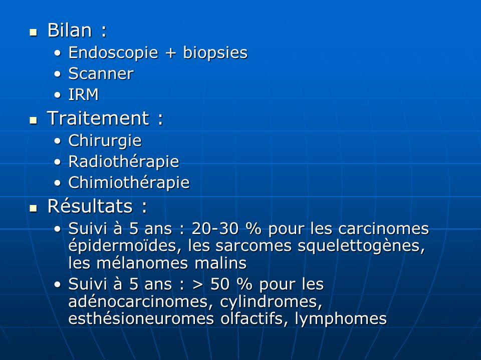 Bilan : Bilan : Endoscopie + biopsiesEndoscopie + biopsies ScannerScanner IRMIRM Traitement : Traitement : ChirurgieChirurgie RadiothérapieRadiothérap