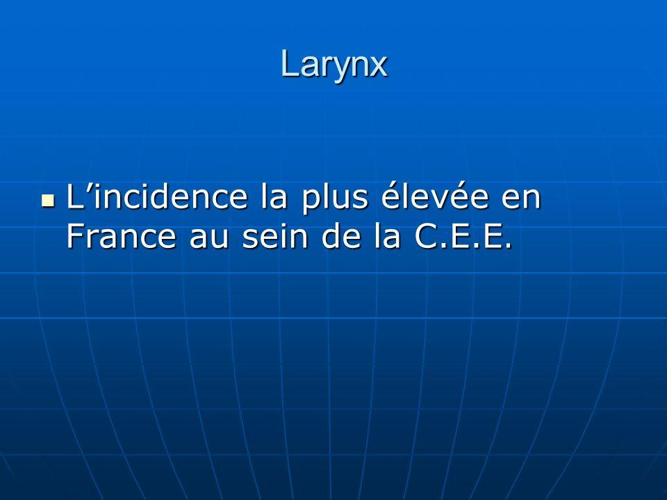 Larynx Lincidence la plus élevée en France au sein de la C.E.E. Lincidence la plus élevée en France au sein de la C.E.E.