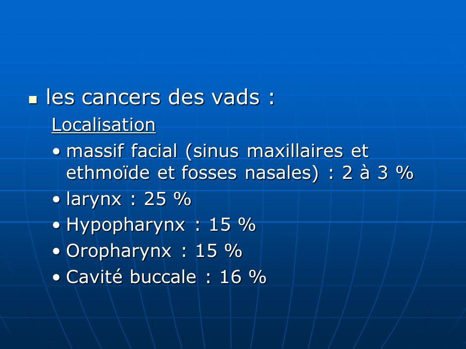 les cancers des vads : les cancers des vads :Localisation massif facial (sinus maxillaires et ethmoïde et fosses nasales) : 2 à 3 %massif facial (sinu