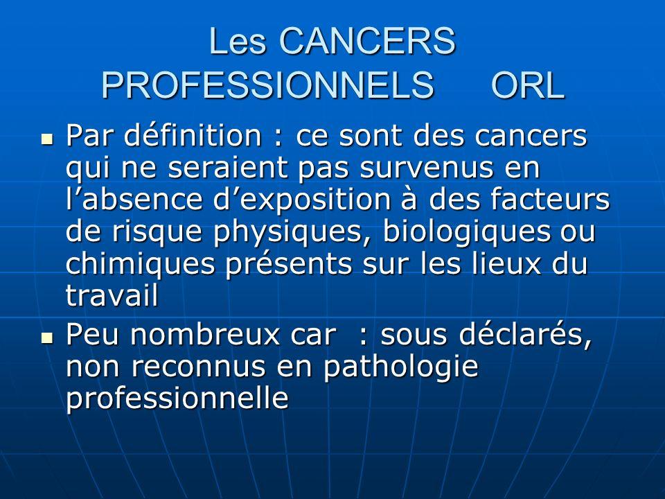 Les CANCERS PROFESSIONNELS ORL Par définition : ce sont des cancers qui ne seraient pas survenus en labsence dexposition à des facteurs de risque phys