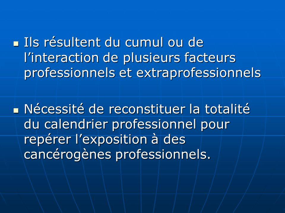 Ils résultent du cumul ou de linteraction de plusieurs facteurs professionnels et extraprofessionnels Ils résultent du cumul ou de linteraction de plu