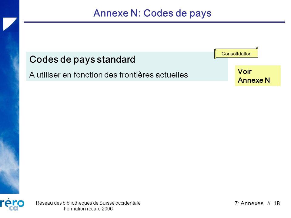 Réseau des bibliothèques de Suisse occidentale Formation récaro 2006 7: Annexes // 18 Annexe N: Codes de pays Codes de pays standard A utiliser en fon