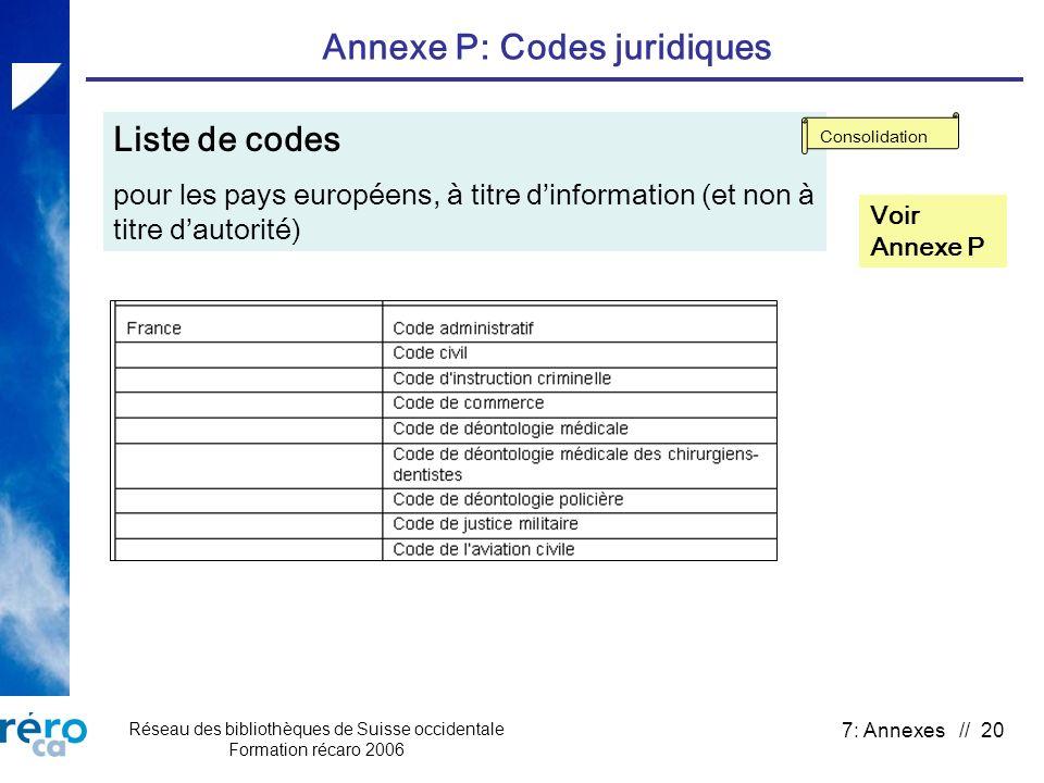 Réseau des bibliothèques de Suisse occidentale Formation récaro 2006 7: Annexes // 20 Annexe P: Codes juridiques Liste de codes pour les pays européen
