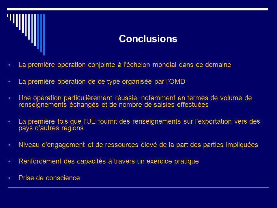 Conclusions La première opération conjointe à léchelon mondial dans ce domaine La première opération de ce type organisée par lOMD Une opération parti