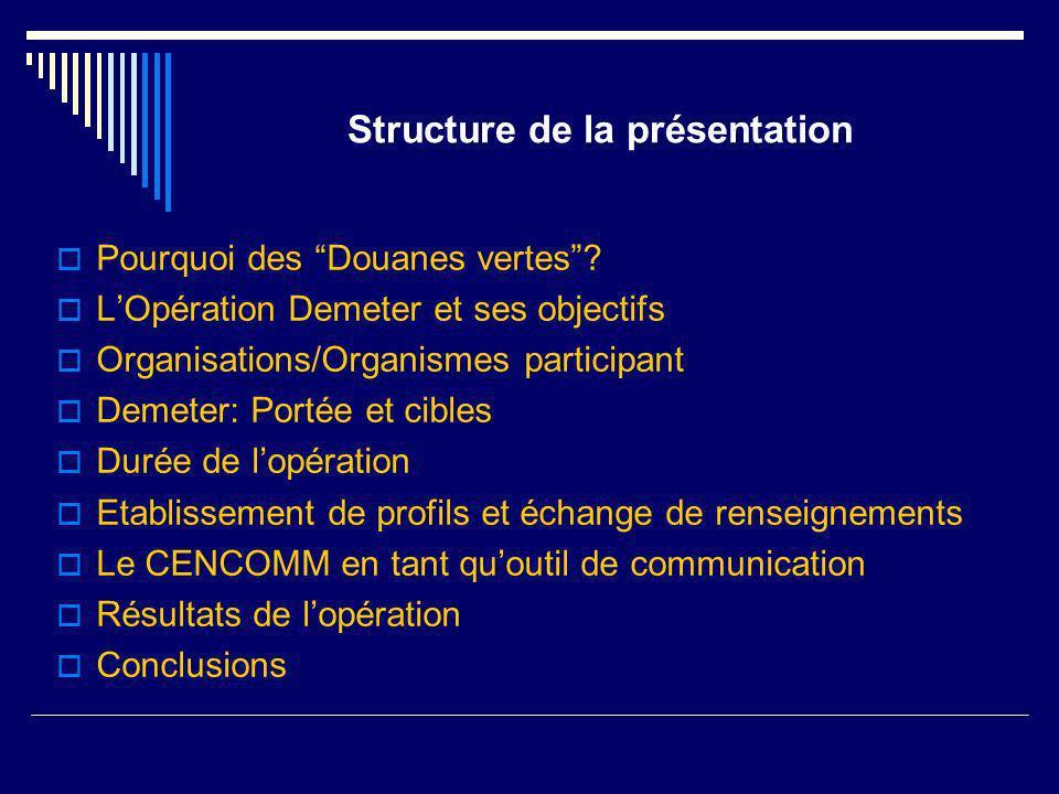 Structure de la présentation Pourquoi des Douanes vertes? LOpération Demeter et ses objectifs Organisations/Organismes participant Demeter: Portée et
