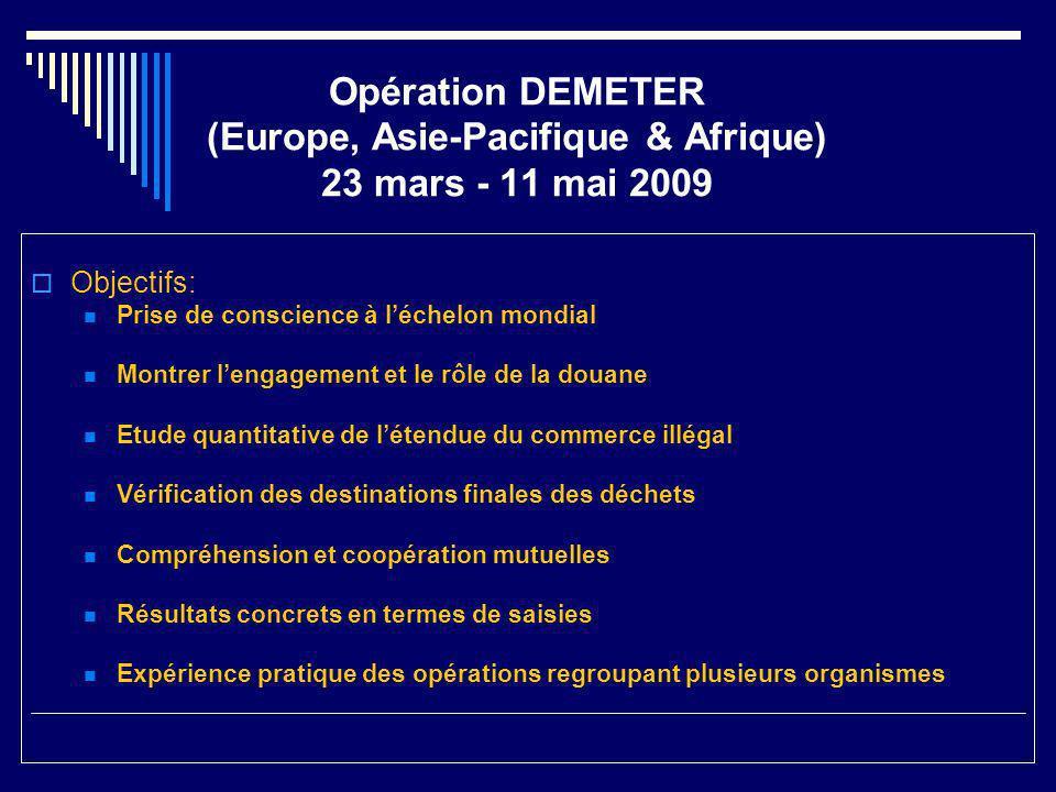 Opération DEMETER (Europe, Asie-Pacifique & Afrique) 23 mars - 11 mai 2009 Objectifs: Prise de conscience à léchelon mondial Montrer lengagement et le