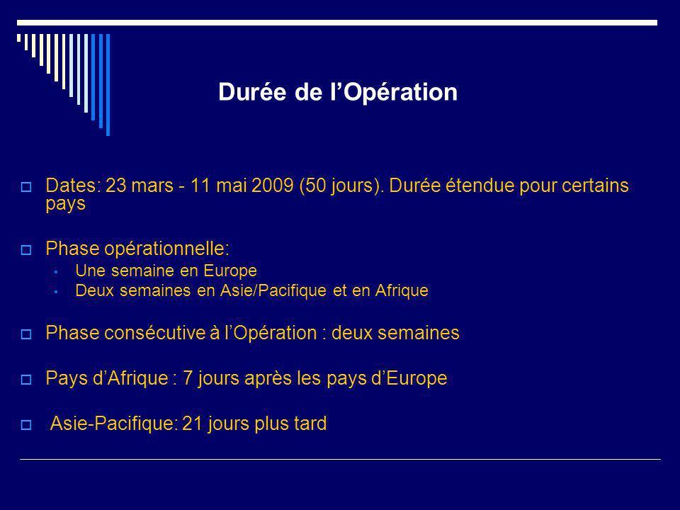 Durée de lOpération Dates: 23 mars - 11 mai 2009 (50 jours). Durée étendue pour certains pays Phase opérationnelle: Une semaine en Europe Deux semaine
