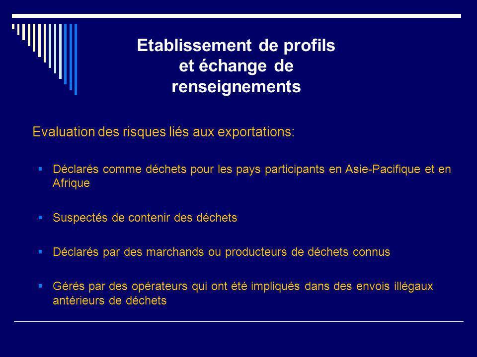 Etablissement de profils et échange de renseignements Evaluation des risques liés aux exportations: Déclarés comme déchets pour les pays participants