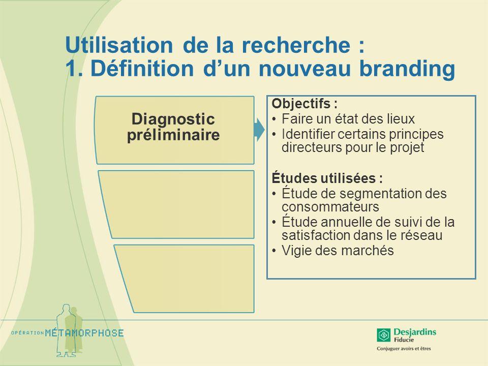 Utilisation de la recherche : 1. Définition dun nouveau branding Diagnostic préliminaire Objectifs : Faire un état des lieux Identifier certains princ