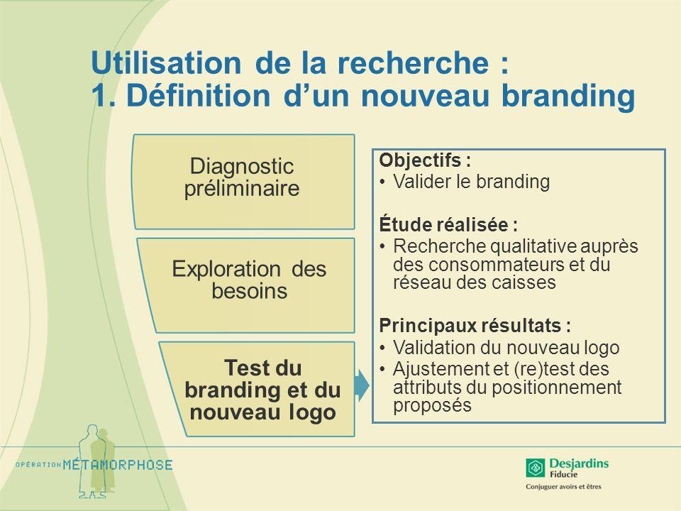 Utilisation de la recherche : 1. Définition dun nouveau branding Diagnostic préliminaire Exploration des besoins Test du branding et du nouveau logo O