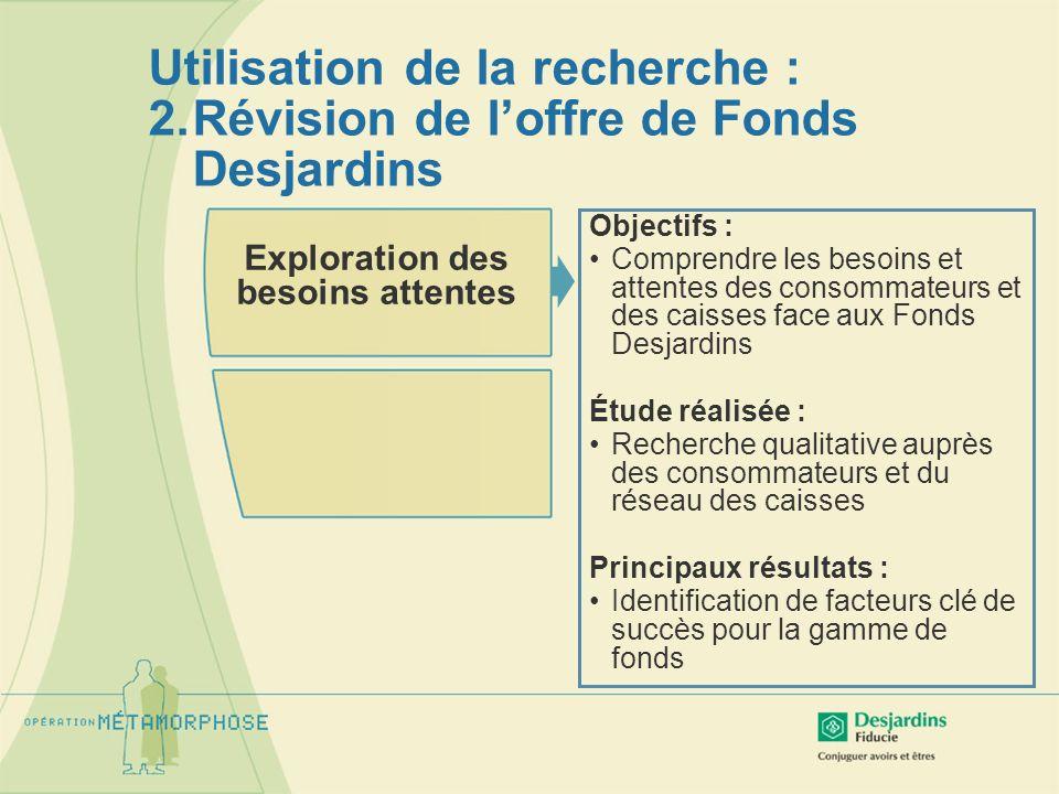 Utilisation de la recherche : 2.Révision de loffre de Fonds Desjardins Exploration des besoins attentes Objectifs : Comprendre les besoins et attentes