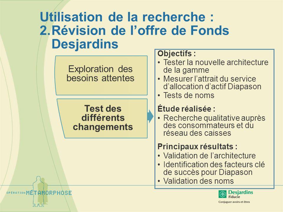 Utilisation de la recherche : 2.Révision de loffre de Fonds Desjardins Exploration des besoins attentes Test des différents changements Objectifs : Te
