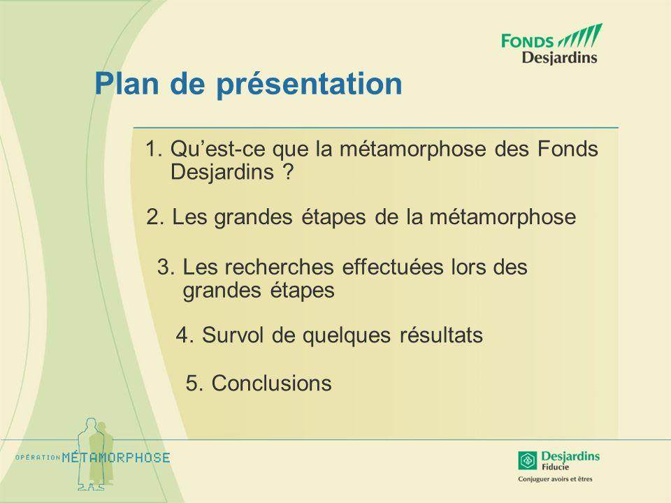 Plan de présentation 1.Quest-ce que la métamorphose des Fonds Desjardins ? 3.Les recherches effectuées lors des grandes étapes 4.Survol de quelques ré