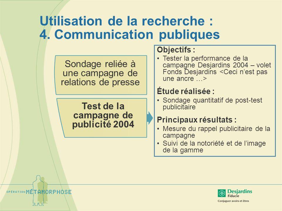 Utilisation de la recherche : 4. Communication publiques Sondage reliée à une campagne de relations de presse Objectifs : Tester la performance de la