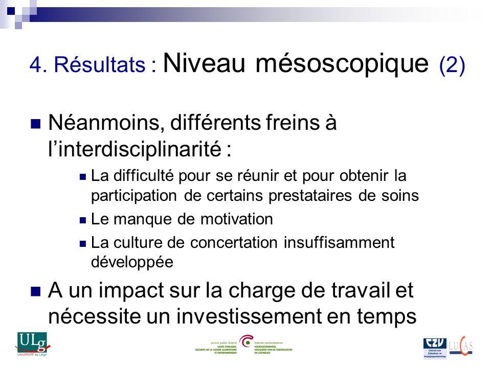 4. Résultats : Niveau mésoscopique (2) Néanmoins, différents freins à linterdisciplinarité : La difficulté pour se réunir et pour obtenir la participa